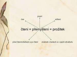 cteni