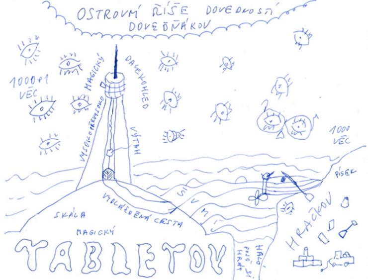 Dovednakov - Ostrovni Rise Dovednosti