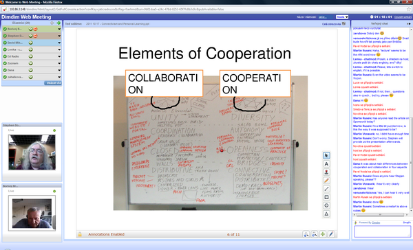 Stephen Downes: Elements of Cooperation